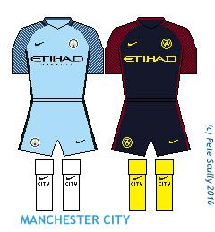 Man City 1617