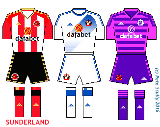 Sunderland 1617