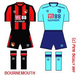 bournemouth 1718